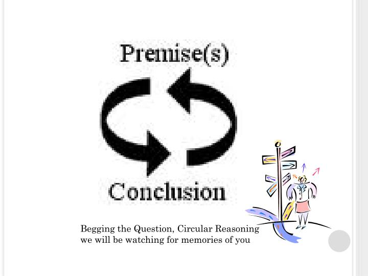 Begging the Question, Circular Reasoning