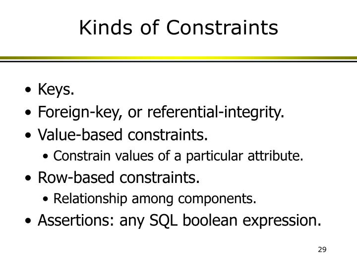 Kinds of Constraints