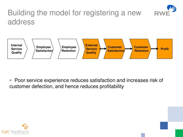 Building the model for registering a new address