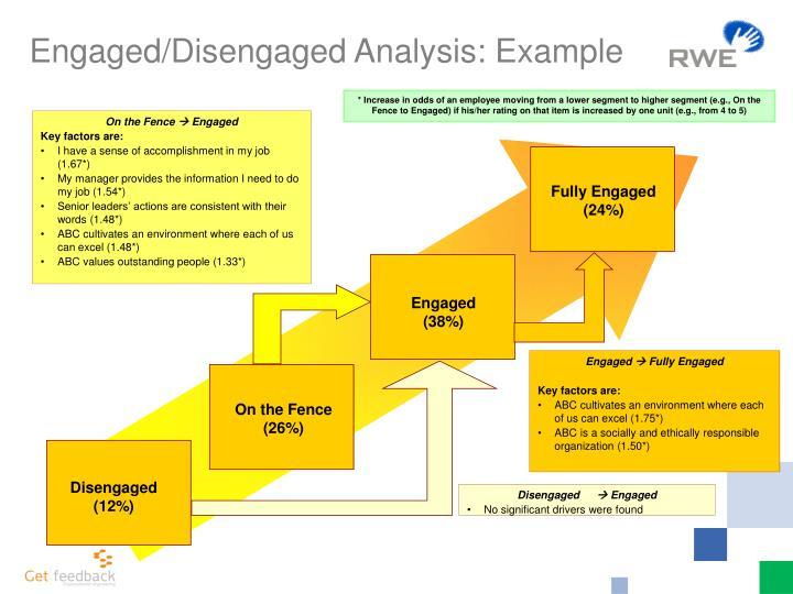 Engaged/Disengaged Analysis: Example