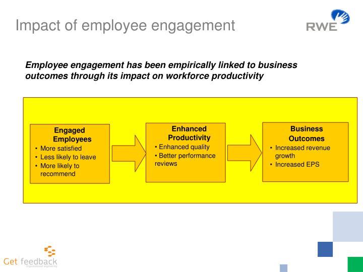 Impact of employee engagement