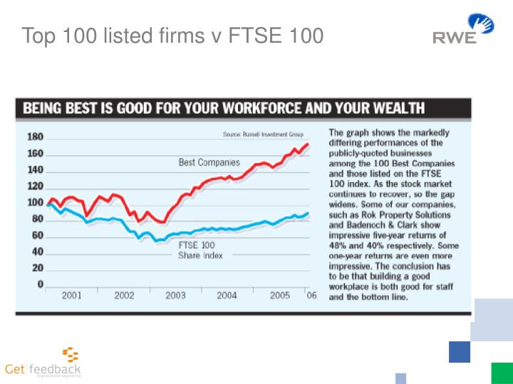 Top 100 listed firms v FTSE 100