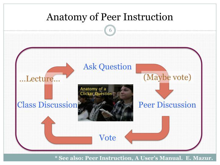 Anatomy of Peer Instruction