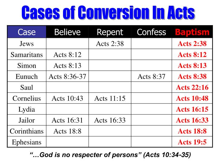 Cases of Conversion In Acts
