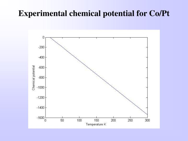 Experimental chemical potential for Co/Pt