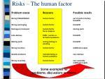 risks the human factor the human factor