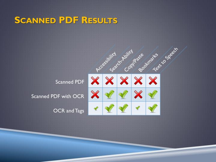 Scanned PDF Results