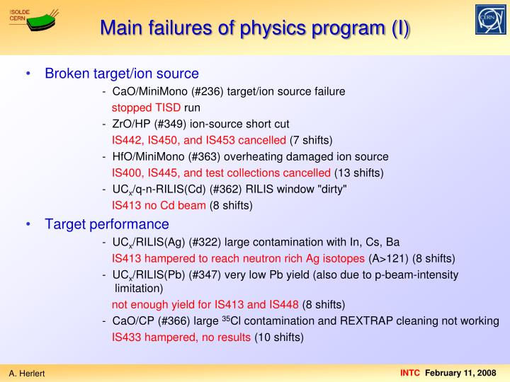 Main failures of physics program i