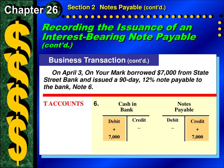 Notes Payable T Account