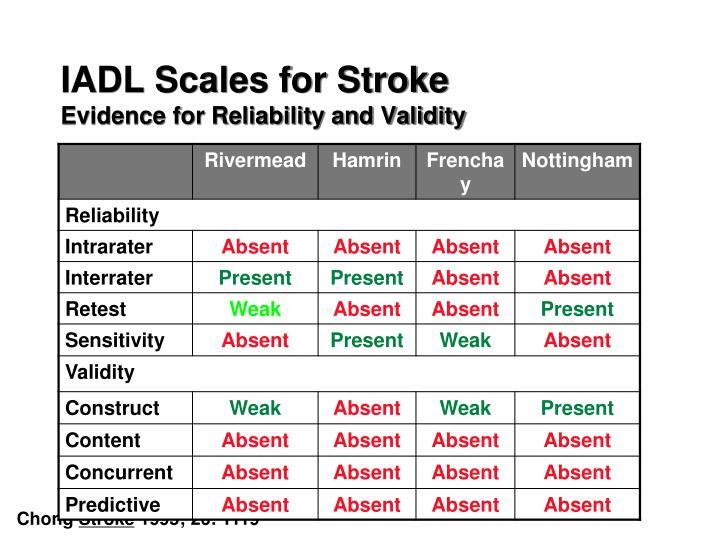 IADL Scales for Stroke