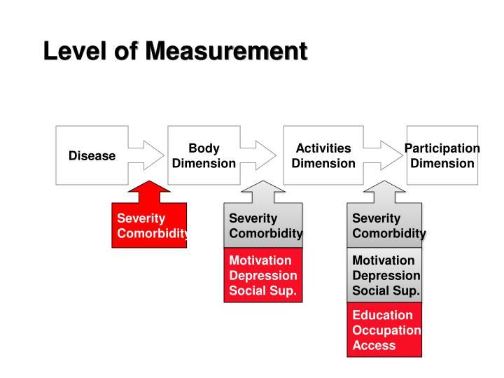 Level of measurement