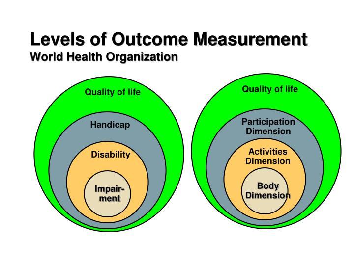 Levels of outcome measurement world health organization