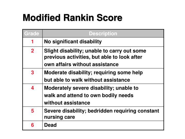 Modified Rankin Score
