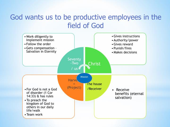 God wants us to be productive employees in the field of God