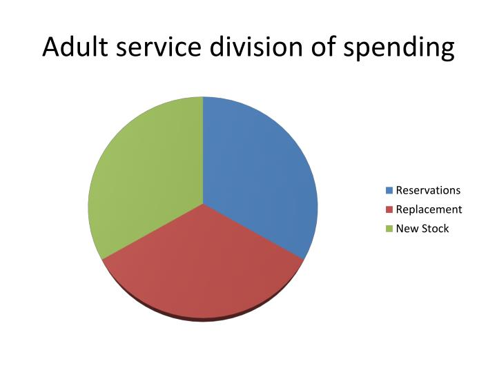 Adult service division of spending