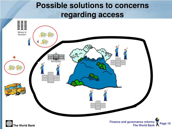 Possible solutions to concerns regarding access