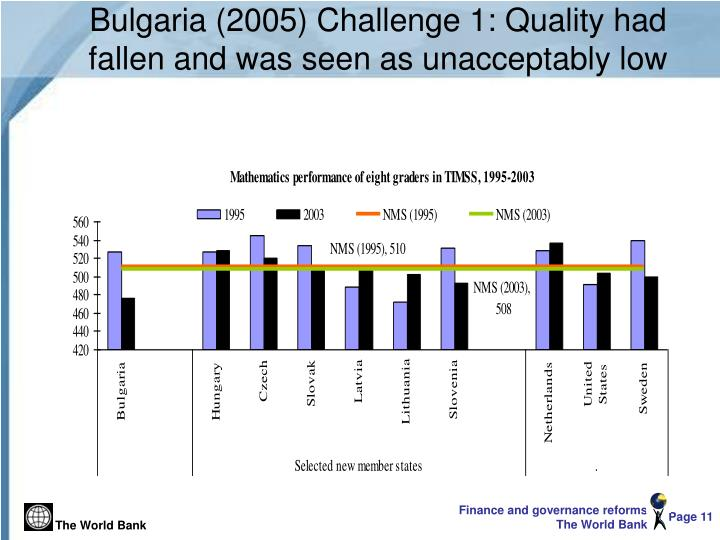 Bulgaria (2005) Challenge 1: Quality had fallen and was seen as unacceptably low