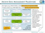 archive data management framework