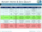 maturity matrix data quality