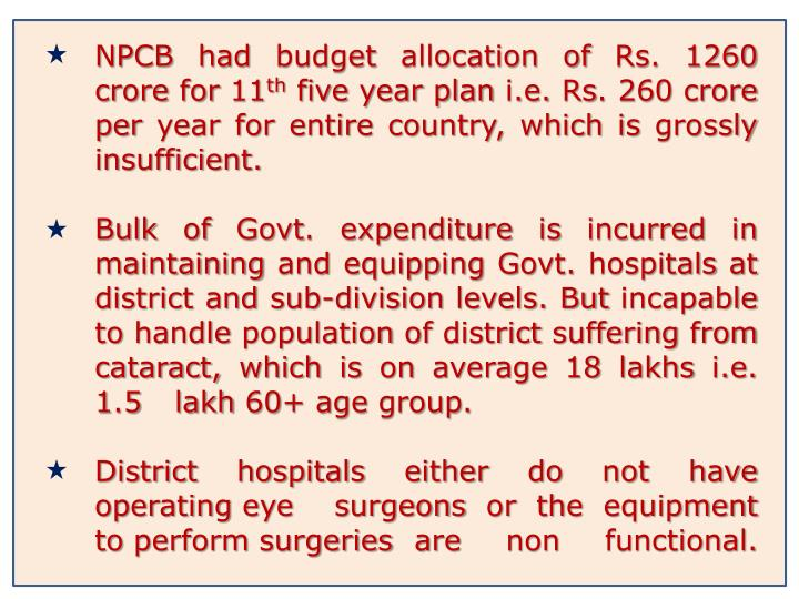 NPCB had budget allocation of Rs. 1260
