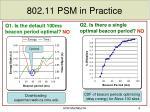 802 11 psm in practice