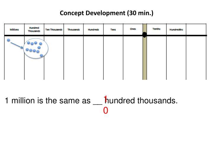 Concept Development (30 min.)