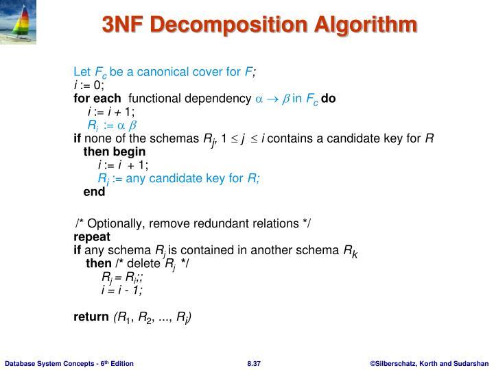 3NF Decomposition Algorithm