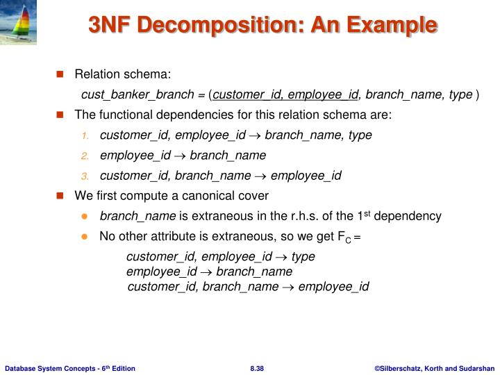 3NF Decomposition: An Example