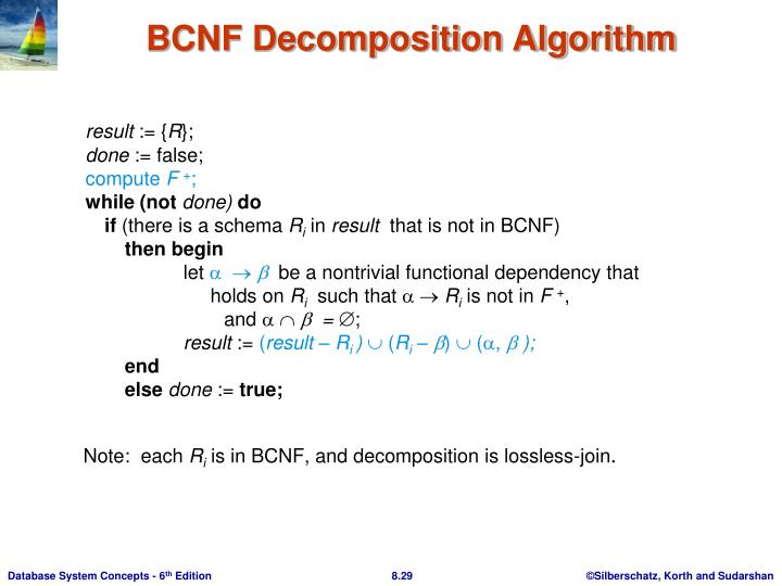 BCNF Decomposition Algorithm