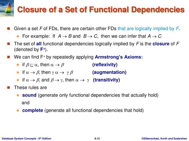 Closure of a Set of Functional Dependencies