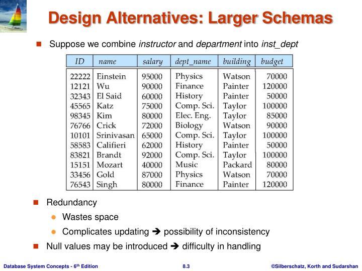Design alternatives larger schemas