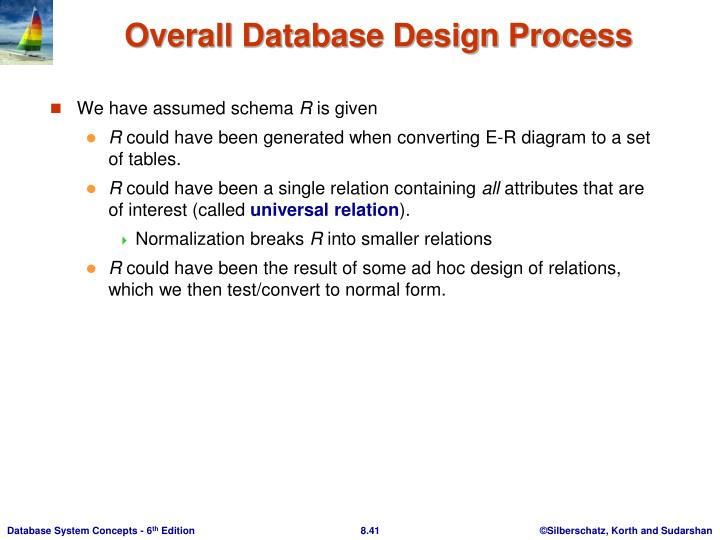 Overall Database Design Process