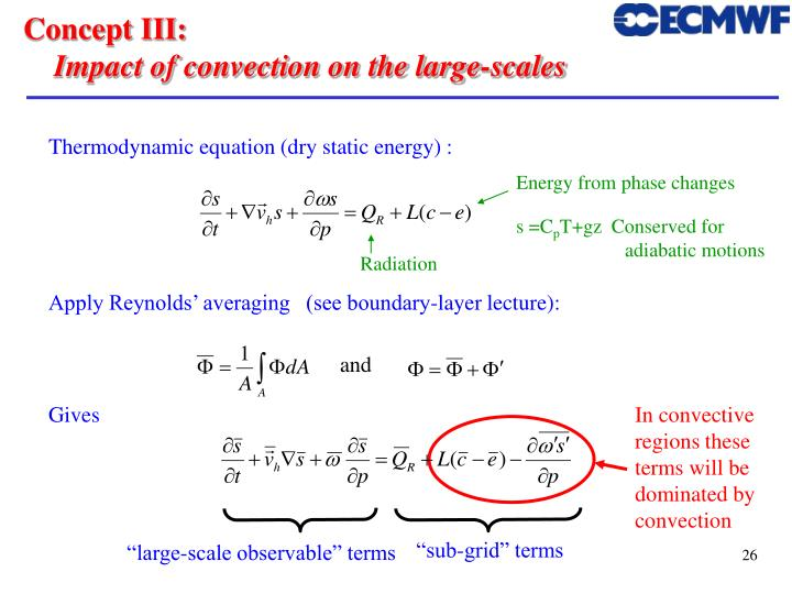 Apply Reynolds' averaging   (see boundary-layer lecture):