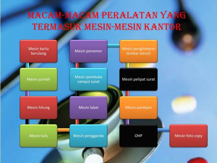 Ppt Menggunakan Peralatan Kantor Powerpoint Presentation Id2780057