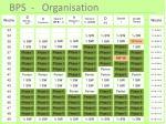 bps organisation4