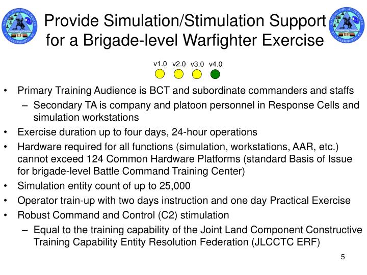Provide Simulation/Stimulation Support for a Brigade-level Warfighter Exercise