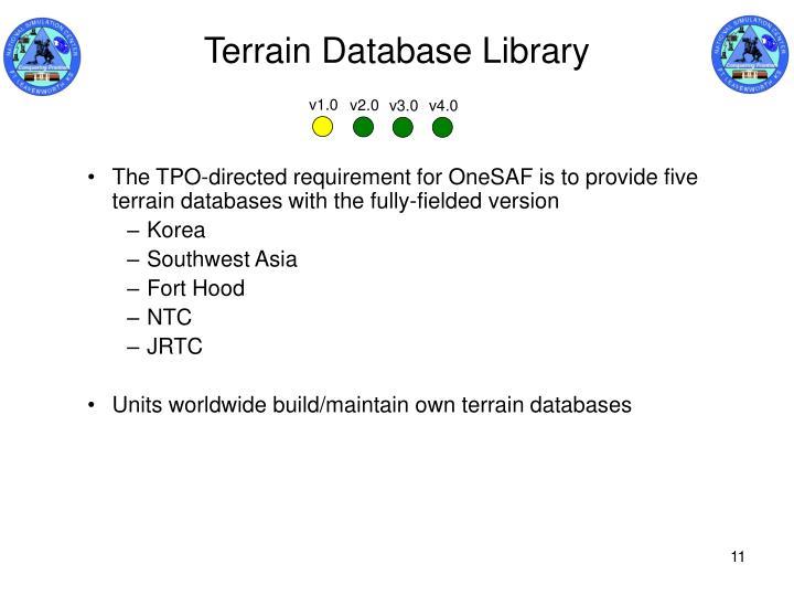 Terrain Database Library