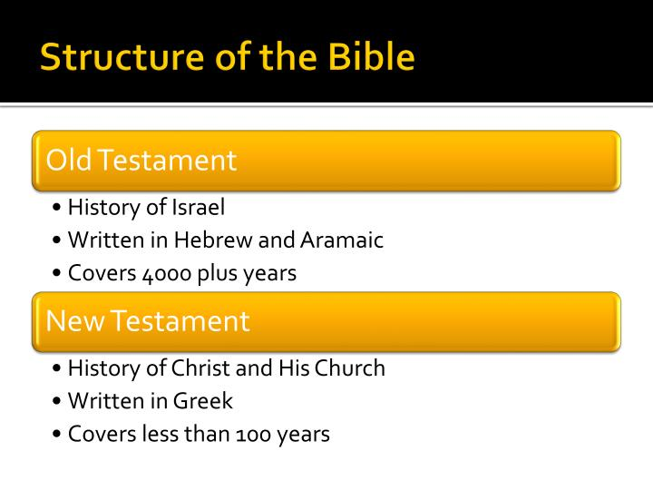 Structure of the bible