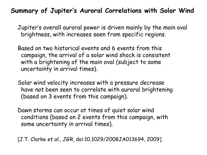 Summary of Jupiter's Auroral Correlations with Solar Wind