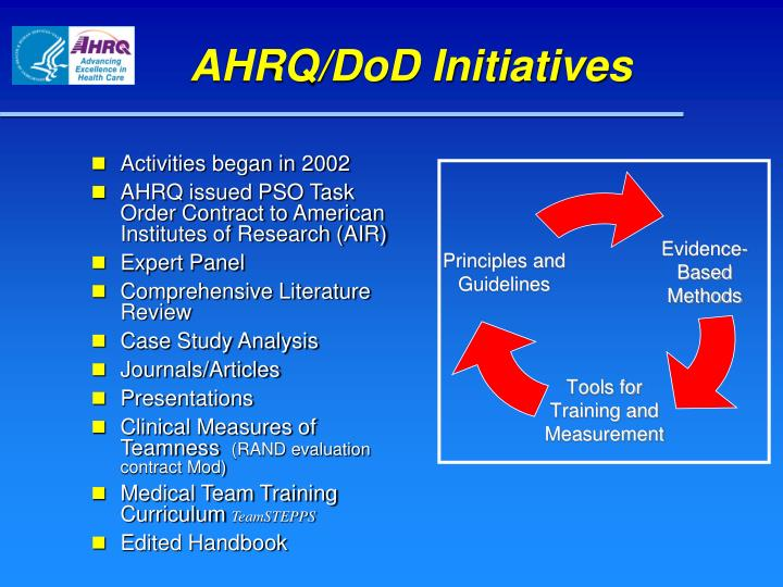 AHRQ/DoD Initiatives