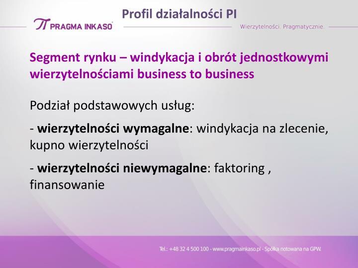 Profil działalności PI