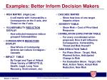 examples better inform decision makers