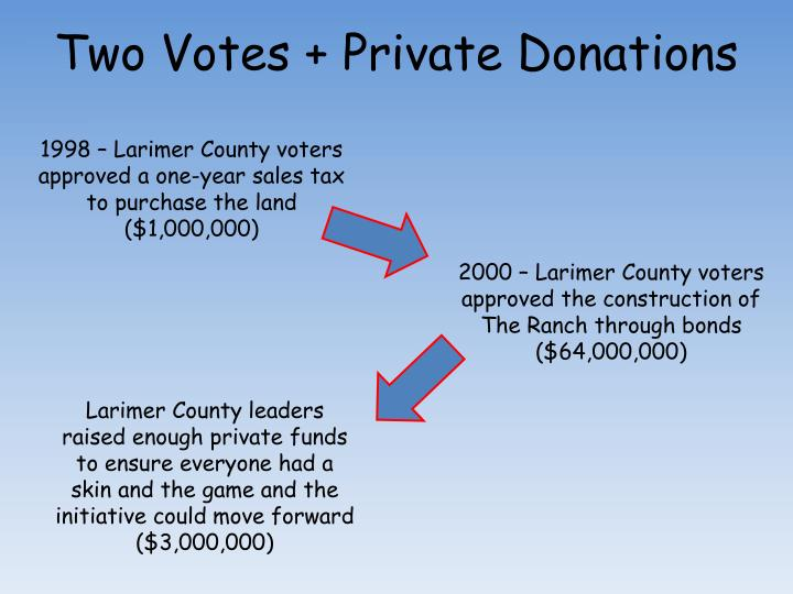 Two Votes + Private Donations