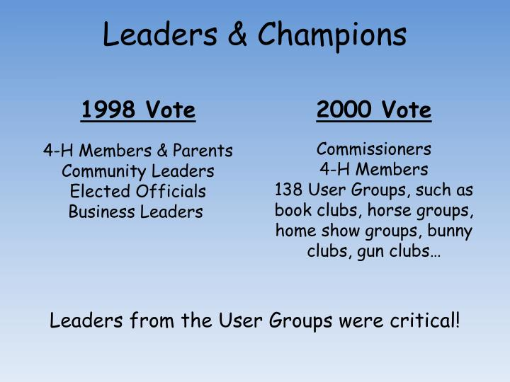 Leaders & Champions