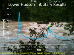 lower hudson tributary results