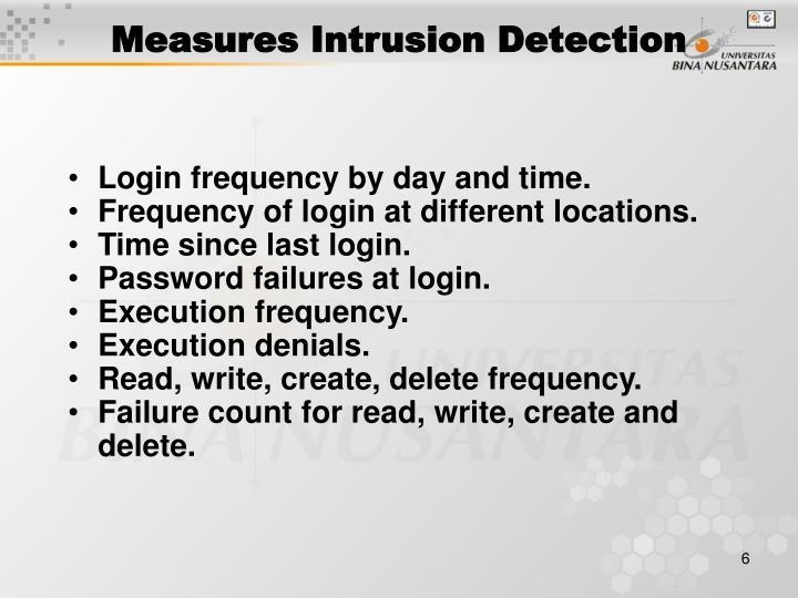 Measures Intrusion Detection