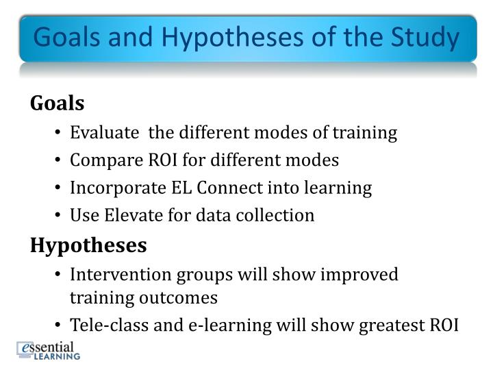 Goals and Hypotheses of the Study