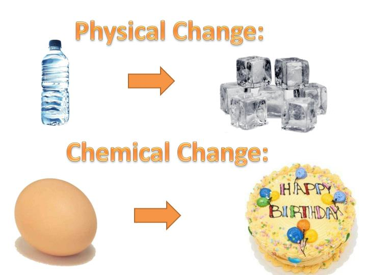 Physical Change: