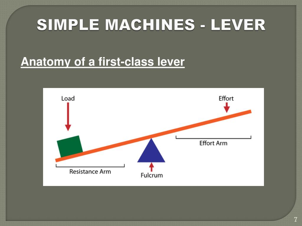PPT - SIMPLE MACHINES - LEVER PowerPoint Presentation - ID