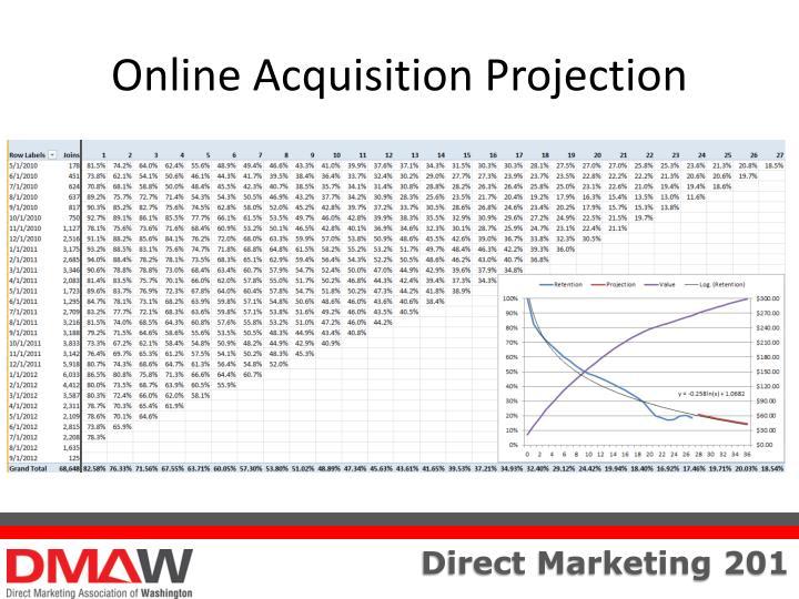Online Acquisition Projection